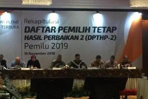 KPU: Baru 28 Provinsi Selesaikan Rekapitulasi DPTHP Tahap Ke-2