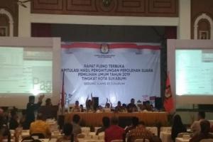 Rapat pleno KPU Kota Sukabumi rampung