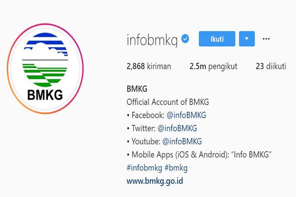 BMKG Raih Penghargaan 'Government Social Media Award 2019'